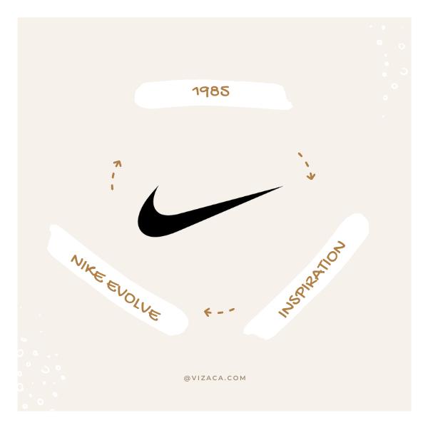 Nike Logo Famous Icon